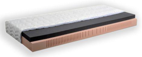 matrace premium-comfort
