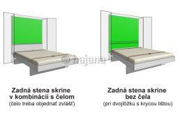 Zadní stěna skříně (buď v kombinaci s čelem, anebo na celé ploše - bez čela)